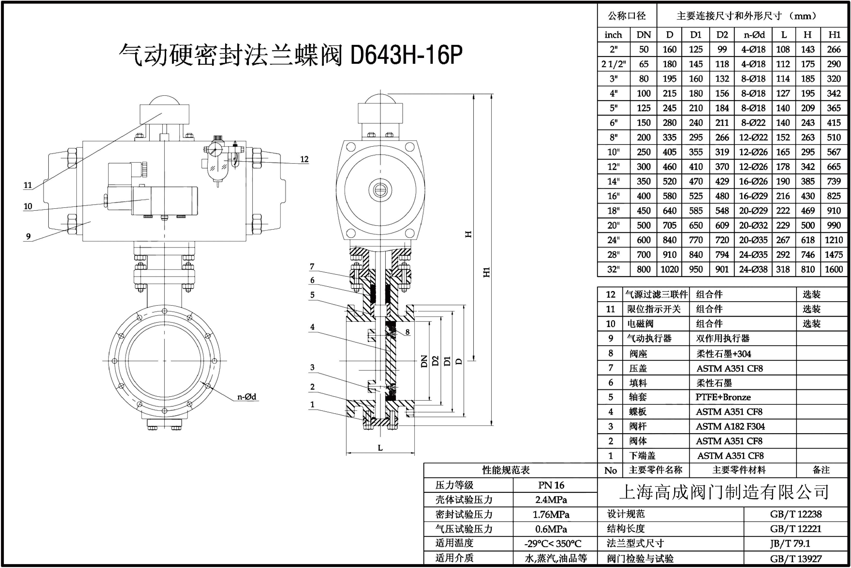 注:以上尺寸仅供参考 七、报价须知: 1.阀体参数:口径,工作压力,阀体材质,使用介质,温度,连接形式等参数 2.执行器:执行器形式,控制方式,控制信号(4-20MA),作用方式(气-开式,气-关式) 3.可选附件:电磁阀,限位开关,二联件 4.若已经由设计单位选定的型号,请将型号直接报与我司销售部订购。 5.