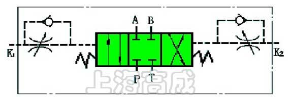 电磁阀 元件 机械 气路控制 工作原理-简单实用的电磁图片